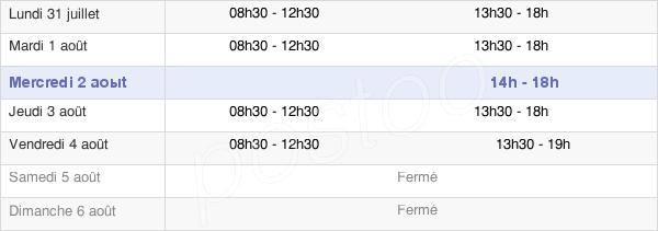 horaires d'ouverture de la Mairie De Sommières-Du-Clain