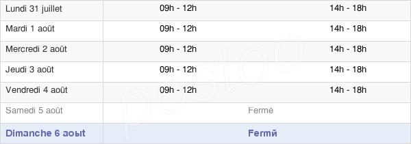 horaires d'ouverture de la Mairie De Colombiers