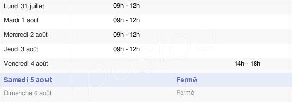 horaires d'ouverture de la Mairie De Chabournay