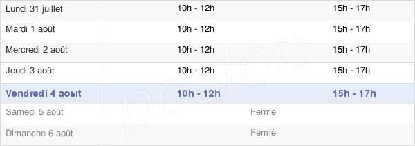 horaires d'ouverture de la Mairie De Brigueil-Le-Chantre
