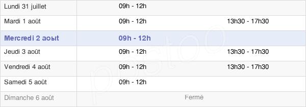 horaires d'ouverture de la Mairie De Sevres Anxaumont