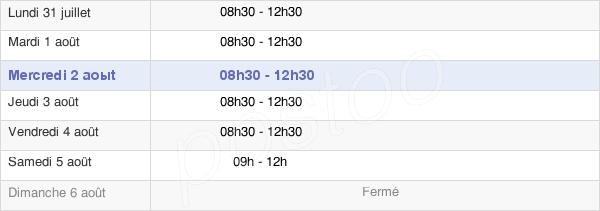 horaires d'ouverture de la Mairie De Civray