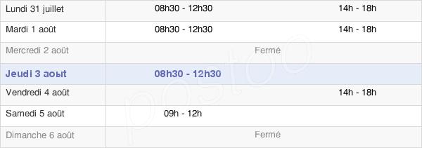 horaires d'ouverture de la Mairie De Dienné