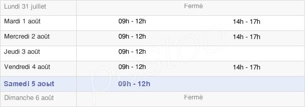 horaires d'ouverture de la Mairie De Saint-Gervais-Les-Trois-Clochers
