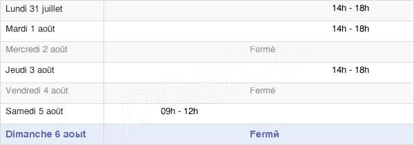 horaires d'ouverture de la Mairie Du Breuil