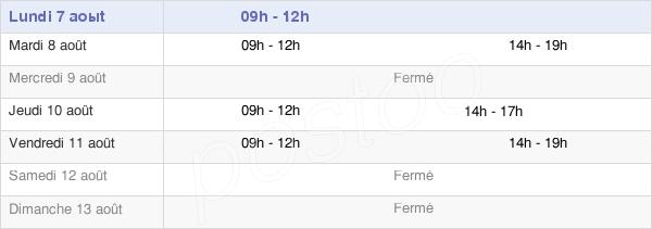 horaires d'ouverture de la Mairie De Cherves