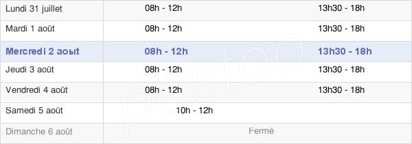horaires d'ouverture de la Mairie De Vouneuil-Sous-Biard