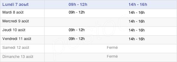 horaires d'ouverture de la Mairie Du Vigeant