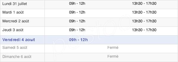 horaires d'ouverture de la Mairie De Moussac-Sur-Vienne