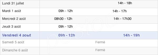 horaires d'ouverture de la Mairie De Cheneché