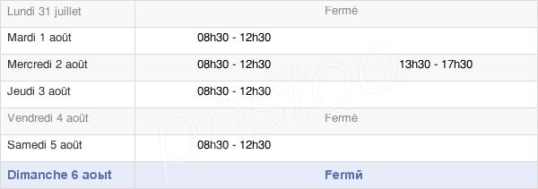 horaires d'ouverture de la Mairie De Gizay