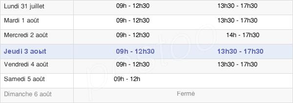 horaires d'ouverture de la Mairie De Bonnes