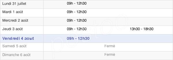 horaires d'ouverture de la Mairie De Vouzailles