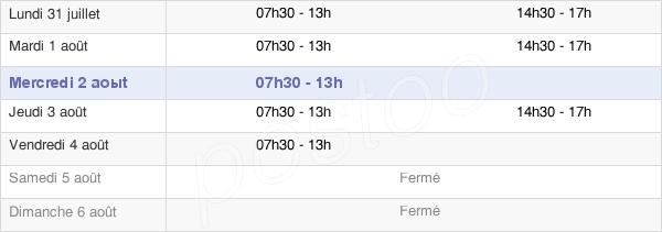 horaires d'ouverture de la Mairie De Basse Pointe