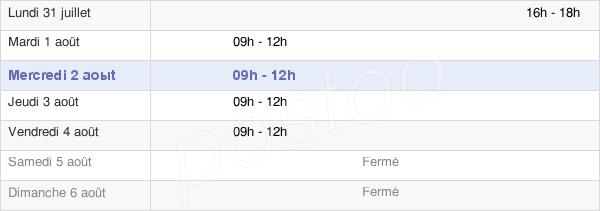 horaires d'ouverture de la Mairie De Lescheraines