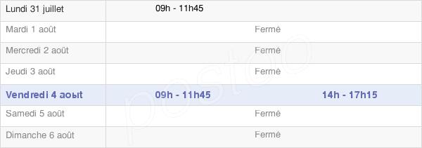 horaires d'ouverture de la Mairie De Bonvillaret