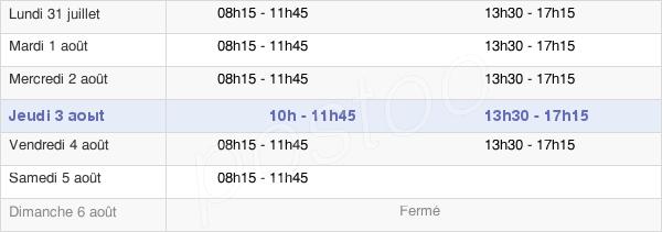 horaires d'ouverture de la Mairie De La Ravoire