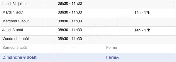 horaires d'ouverture de la Mairie De Landry