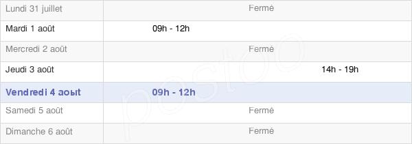 horaires d'ouverture de la Mairie De Venthon