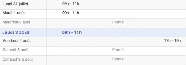 horaires d'ouverture de la Mairie De Saint Offenge Dessous
