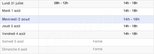 horaires d'ouverture de la Mairie Du Pont-De-Beauvoisin