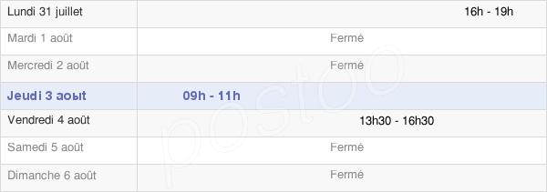 horaires d'ouverture de la Mairie De La Thuile