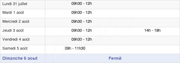 horaires d'ouverture de la Mairie De Novalaise