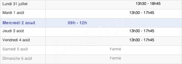 horaires d'ouverture de la Mairie De Méry