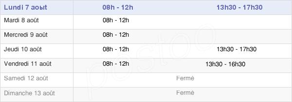 horaires d'ouverture de la Mairie De Saint-Martin-De-La-Porte