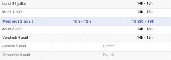 horaires d'ouverture de la Mairie De Montvernier