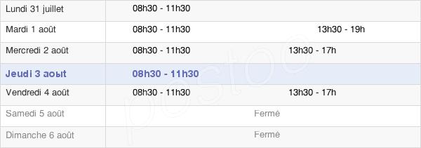 horaires d'ouverture de la Mairie De Bozel