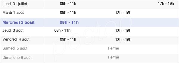 horaires d'ouverture de la Mairie De Courcelles-Chaussy