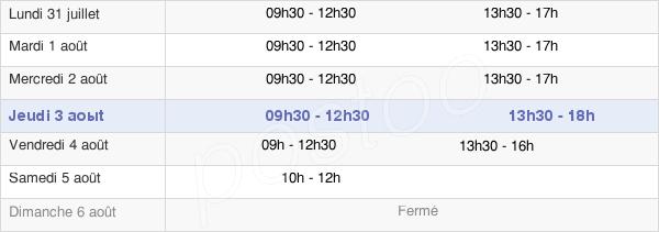 horaires d'ouverture de la Mairie De Martignas-Sur-Jalle