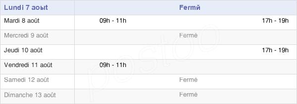 horaires d'ouverture de la Mairie De Guenviller