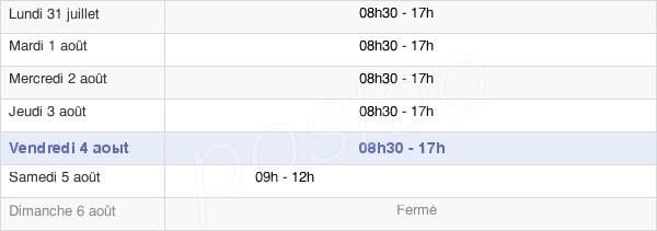 horaires d'ouverture de la Mairie De Cestas