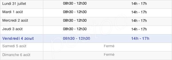 horaires d'ouverture de la Mairie De Lesparre-Médoc