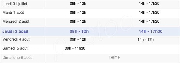 horaires d'ouverture de la Mairie Du Barp