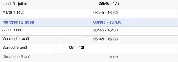 horaires d'ouverture de la Mairie De Lanton