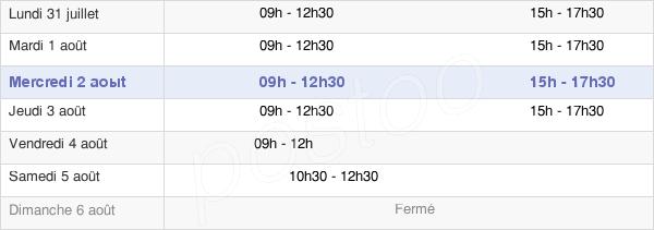 horaires d'ouverture de la Mairie De Carignan-De-Bordeaux