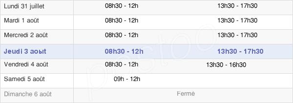 horaires d'ouverture de la Mairie De Bazas