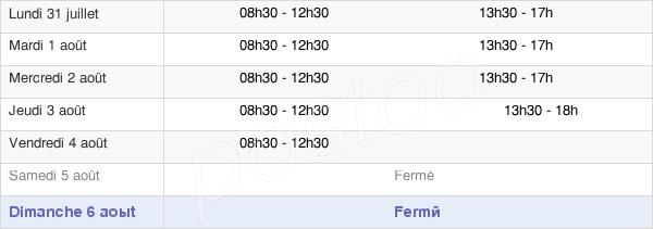 horaires d'ouverture de la Mairie De Lormont