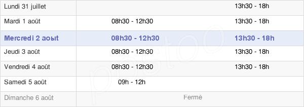 horaires d'ouverture de la Mairie De Blanquefort