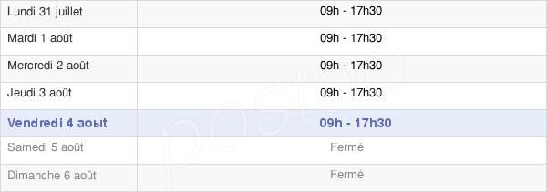horaires d'ouverture de la Mairie De Neuilly-Sur-Seine