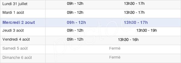 horaires d'ouverture de la Mairie De Muret