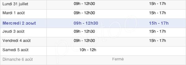 horaires d'ouverture de la Mairie De Rue