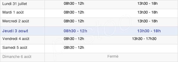 horaires d'ouverture de la Mairie De Châteaubriant