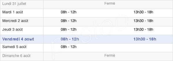 horaires d'ouverture de la Mairie De Loos