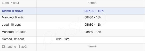 horaires d'ouverture de la Mairie De Lys Lez Lannoy