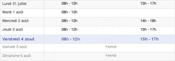 horaires d'ouverture de la Mairie De Volmerange-Les-Mines