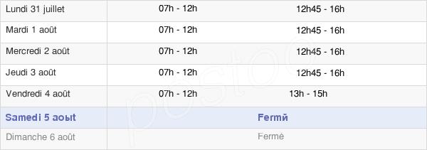 horaires d'ouverture de la Mairie Des Avirons